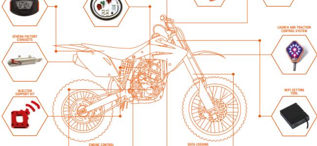 Hoco Parts nieuwe Benelux importeur van GET!